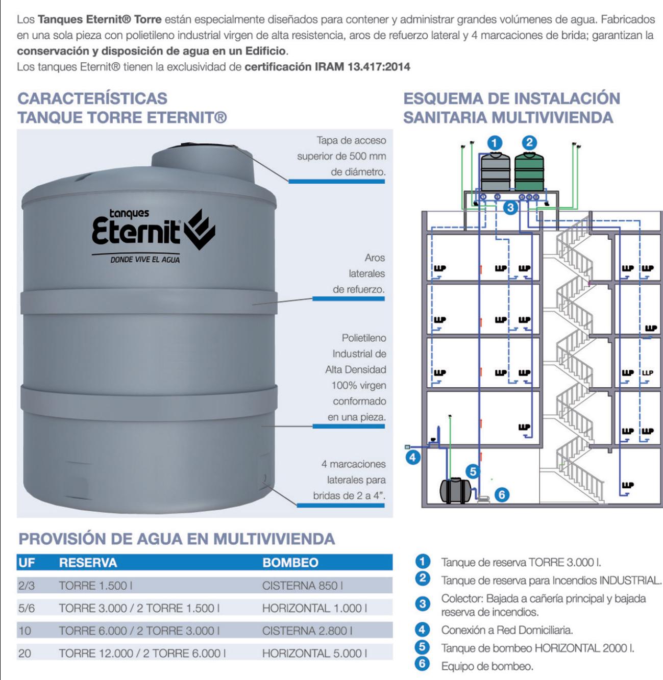 Tanque de agua tricapa eternit torre 1500 lts materialespro for Tanques de agua medidas